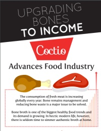 Infographic: Generate new revenue streams from animal bone by-products