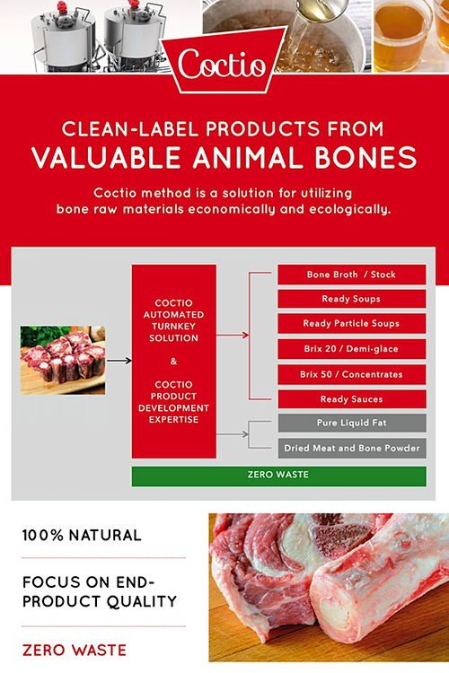 Coctio concept - Clean label products from valuable animal bone by-products